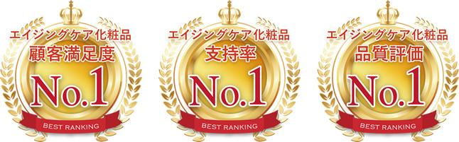 顧客満足度、支持率、品質評価 No.1