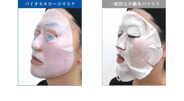 バイオセルロースマスクと一般的な不織布マスクの比較